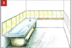 Выкладывание плитки на стенах: откуда начинать