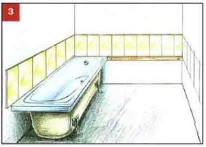 Выкладывание плитки на стенах